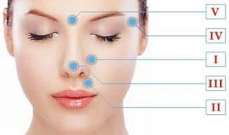 массаж носа при заложенности